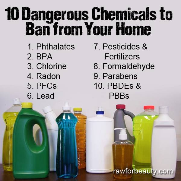 Natural Cures Not Medicine: 10 Harmful Chemicals to Ban from Your Home ...