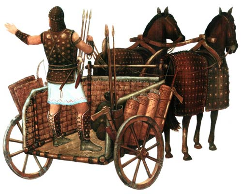 ԼanԺ Ծf ՊyՏt : The Andronovo Aryan warrior