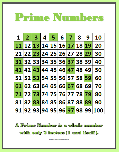 ... your students learning about prime and composite numbers in math class