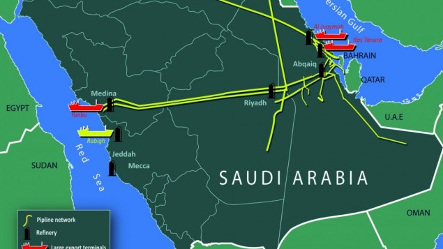 Saudi Arabia Starts All-Out Oil War: MbS Destroys OPEC By Flooding Market, Slashing Oil Prices…