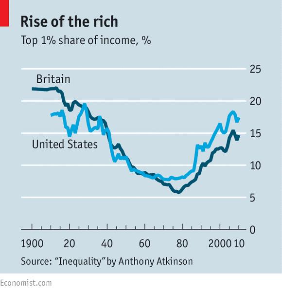 Economic and social justice: Mind the gap | The Economist