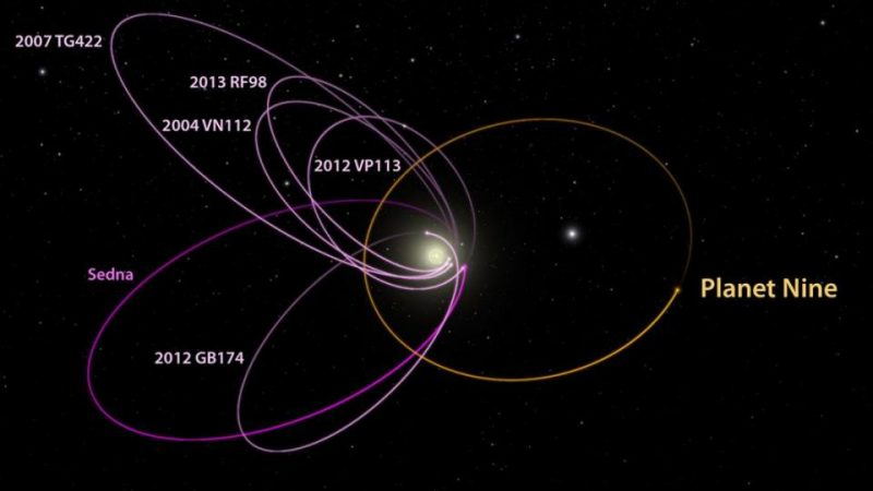 THE MYSTERIOUS CASE OF PLANET 9 MAY FINALLY BE RESOLVED. Harvard scientists are working on a plan to find out if it's a planet or a black hole…