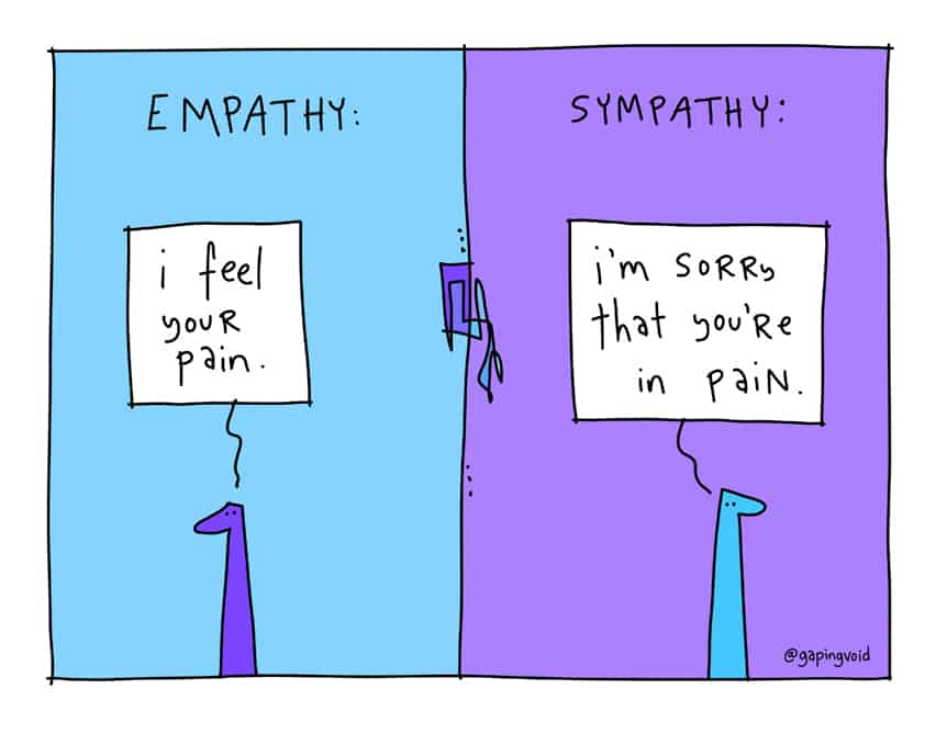 i feel your pain - Gapingvoid