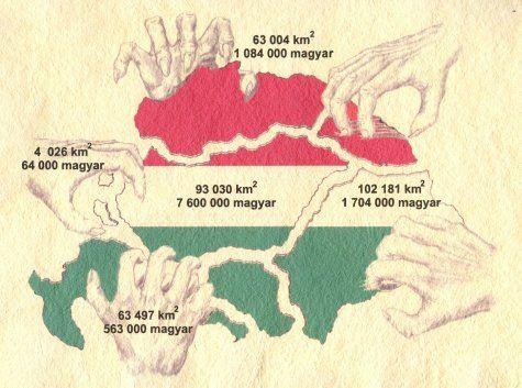 1920. június 4. a Trianoni békeszerződés ratifikálásának ...