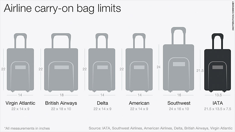 Airlines could shrink carry-on bag size - Jun. 10, 2015