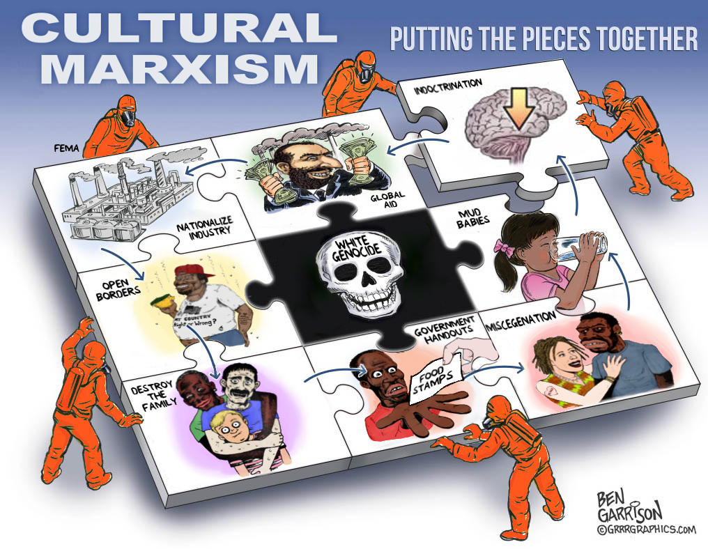 Cultural Marxism | Ben Garrison | Know Your Meme