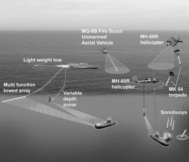 LCS Mission Packages: The Basics - USNI News