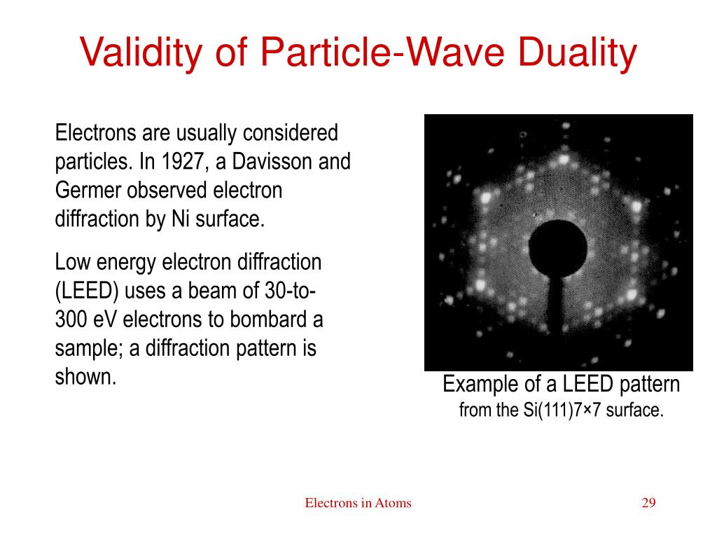 PPT - Looking back at Electrons in Atoms PowerPoint