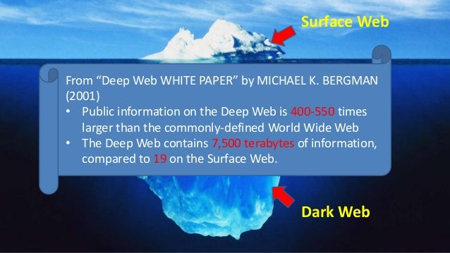 Deep Dark Web Surface Web From Deep Web