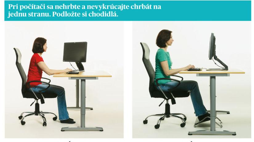 Bez bolesti chrbta (5.): Seďte pri počítači správne ...