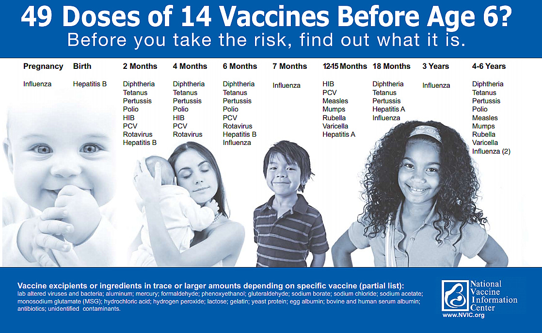 National Vaccine Information Center Calls for Removal of Vaccine Safety Oversight from U.S ...