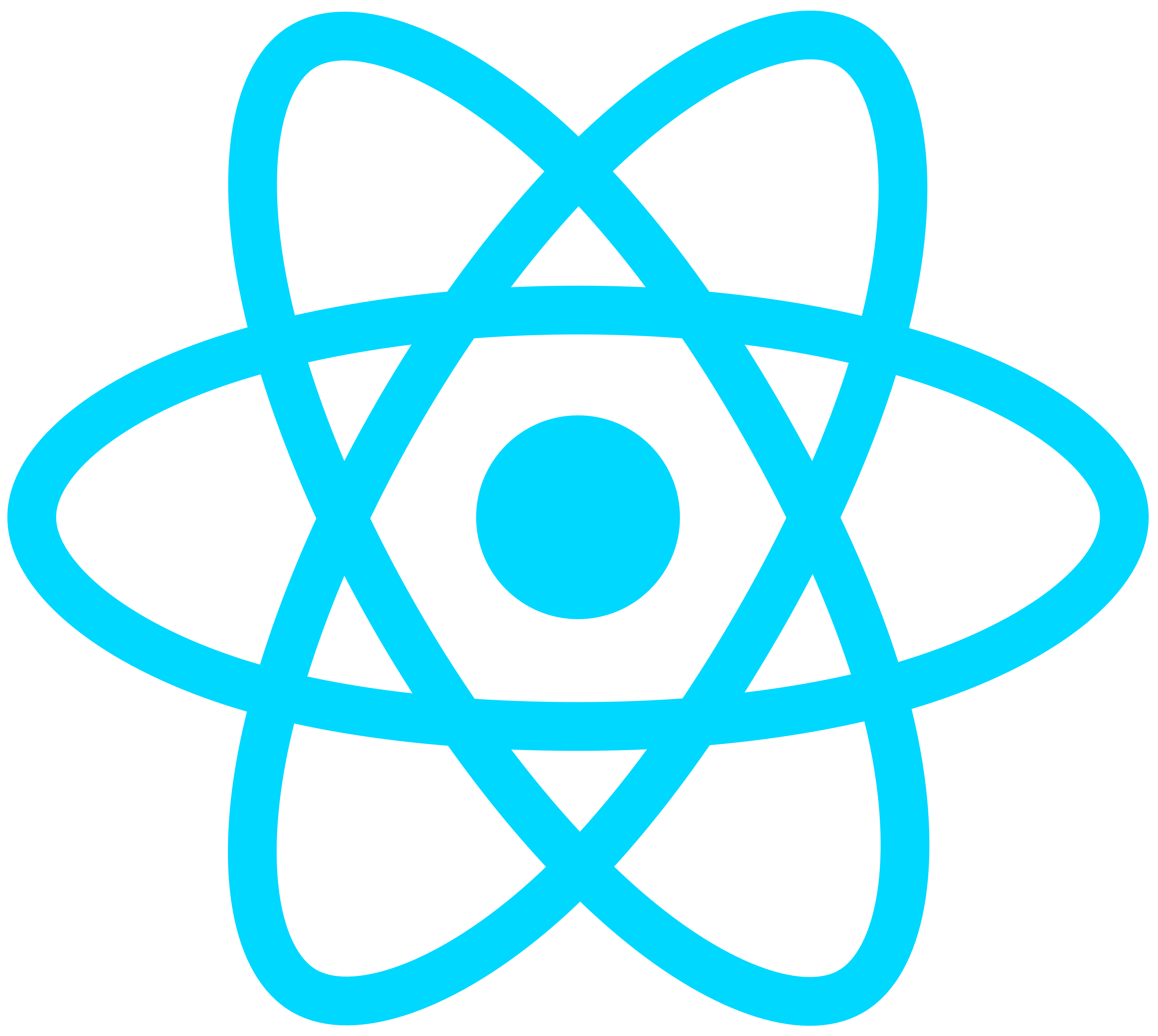 React - one of our tool stack