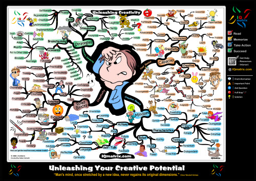 The Creativity Crisis | creative toolbox