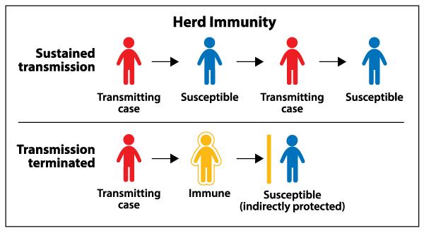 Routine Childhood Immunisation | Positive Parenting