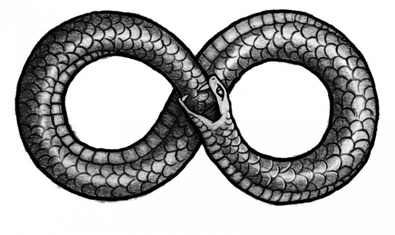 Ouroboros, the Infinity Symbol - Mythologian.Net