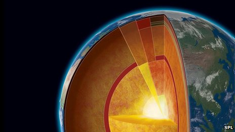Earth's core far hotter than thought - BBC News