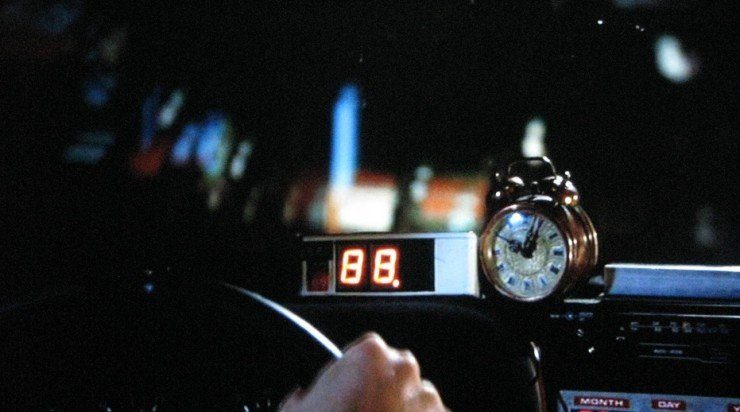 Avid Goes 88 MPH 'Back to the Future' with Media Composer 8.8