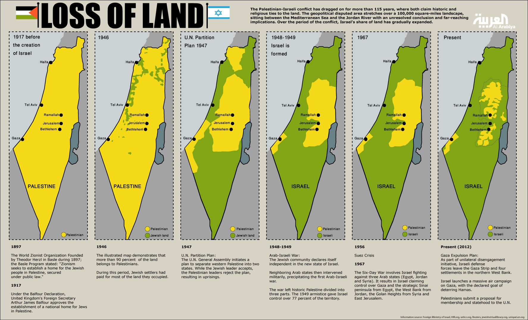 Palestine Map Today