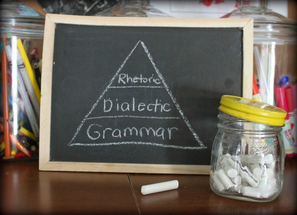 A Beginning Glossary of Terms for Classical Education - Pockets Full Of Rocks