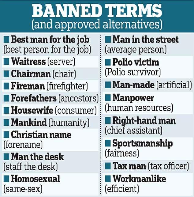"British University Bans ""Politically Incorrect"" Words ..."