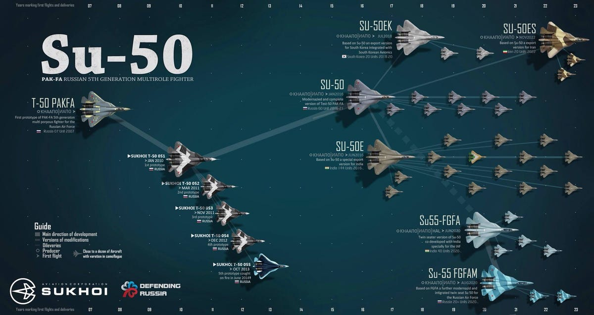 RUSSIA - INDIA Military Contracts - Page 11 ?u=http%3A%2F%2Fstatic4.businessinsider.com%2Fimage%2F54cb9dbe69bedd7a47bdbef8-1200-667%2F10960485_902845799755087_6604900044459977863_o