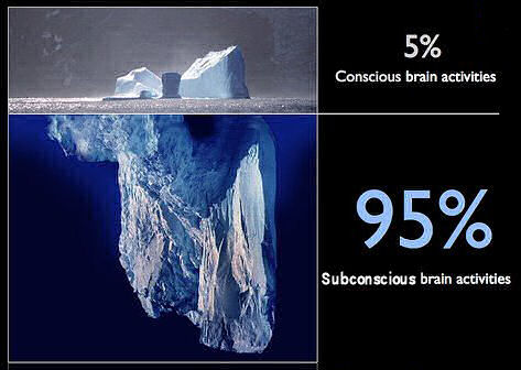 The Conscious, Subconscious, And Unconscious Mind – How ...