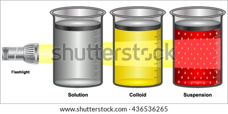 Colloidal Stock Images, Royalty-Free Images & Vectors ...