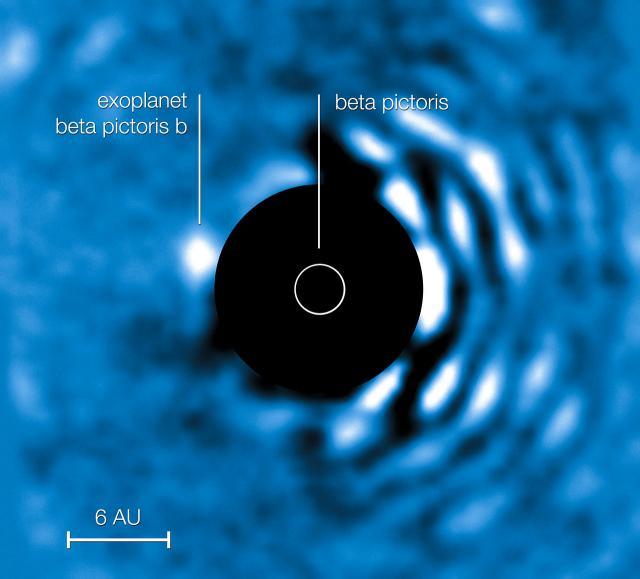 Beta Pictoris b: il pianeta a lungo cercato Parte 3 | TuttiDentro