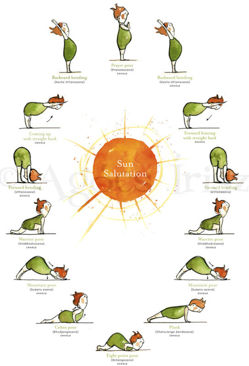 Yoga Poster - Sun and Moon Salutations