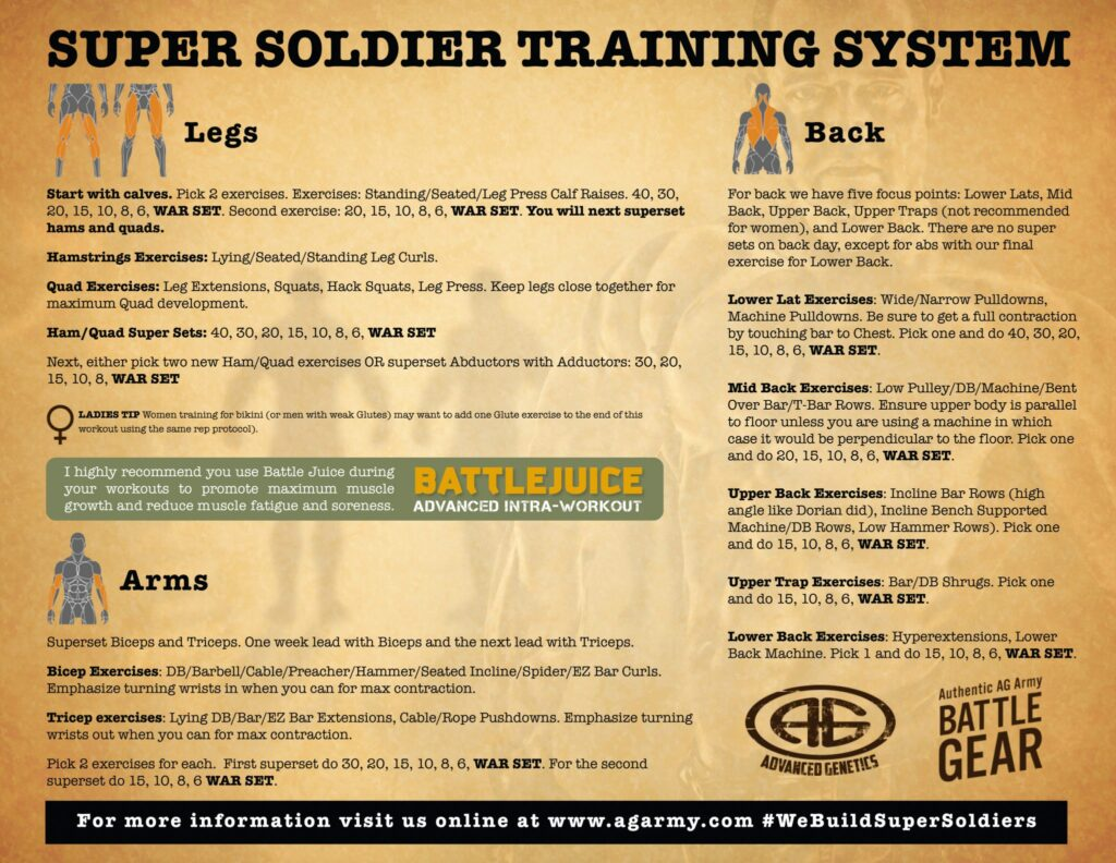 super soldier Archives - AG ARMY
