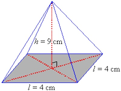 Volume of a Pyramid - Assignment Point