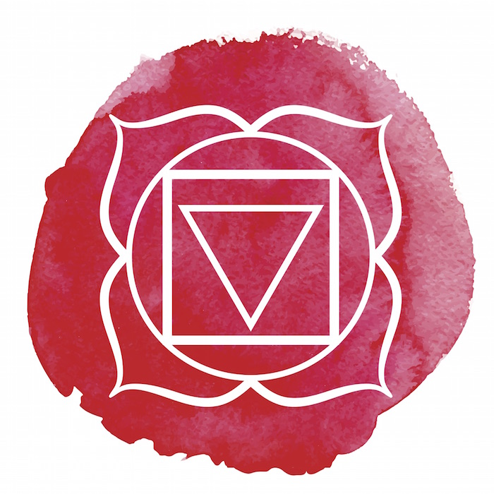 Know Your Root Chakra And How To Activate Its Power