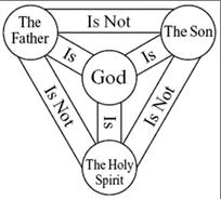 The Trinity Shield: What is It, and Why Does it Matter ...