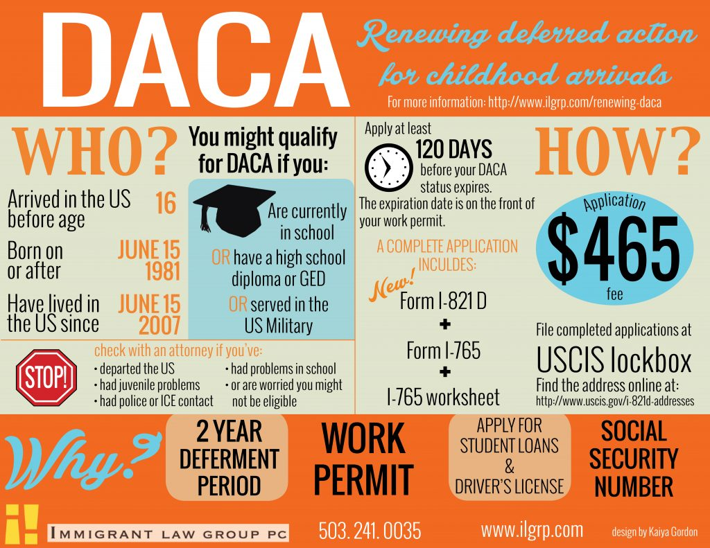 Daca Get the daca facts with our renewal infographic. immigrant ...