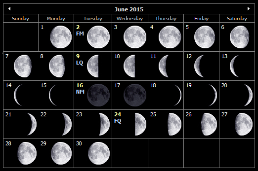 2015 Moon details for Newport, Isle of Wight