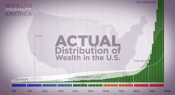 """Viral Video of the Moment: """"Wealth Inequality in America"""" - The Adventures of Accordion Guy in ..."""