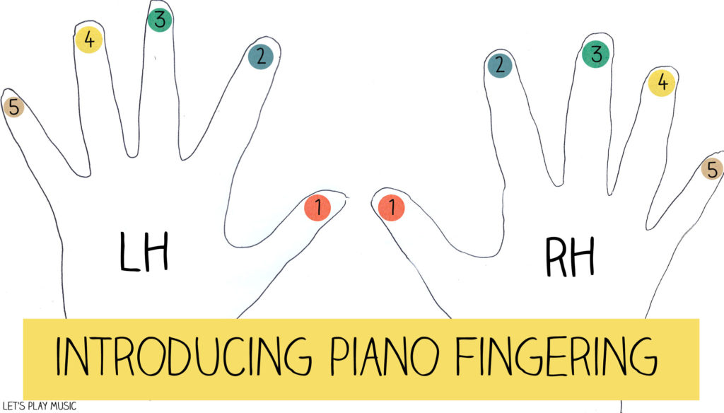 First Piano Lessons for Kids - How to Teach Piano Fingering