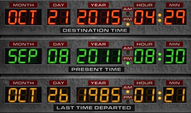 ritorno al futuro day 620