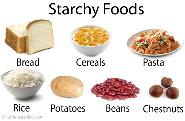 Starch: Foods, Digestion, Glycemic Index
