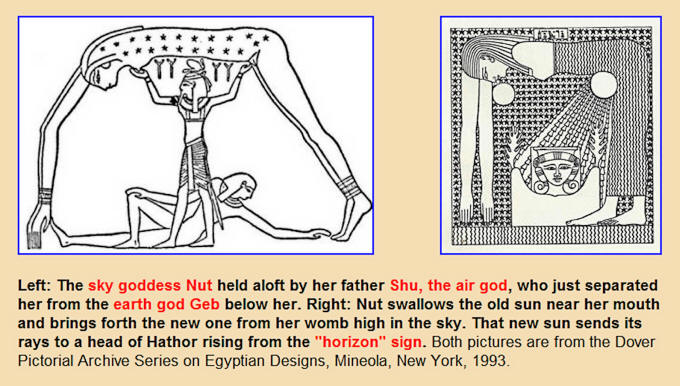 100 The Phaistos path in square Labyrinth form