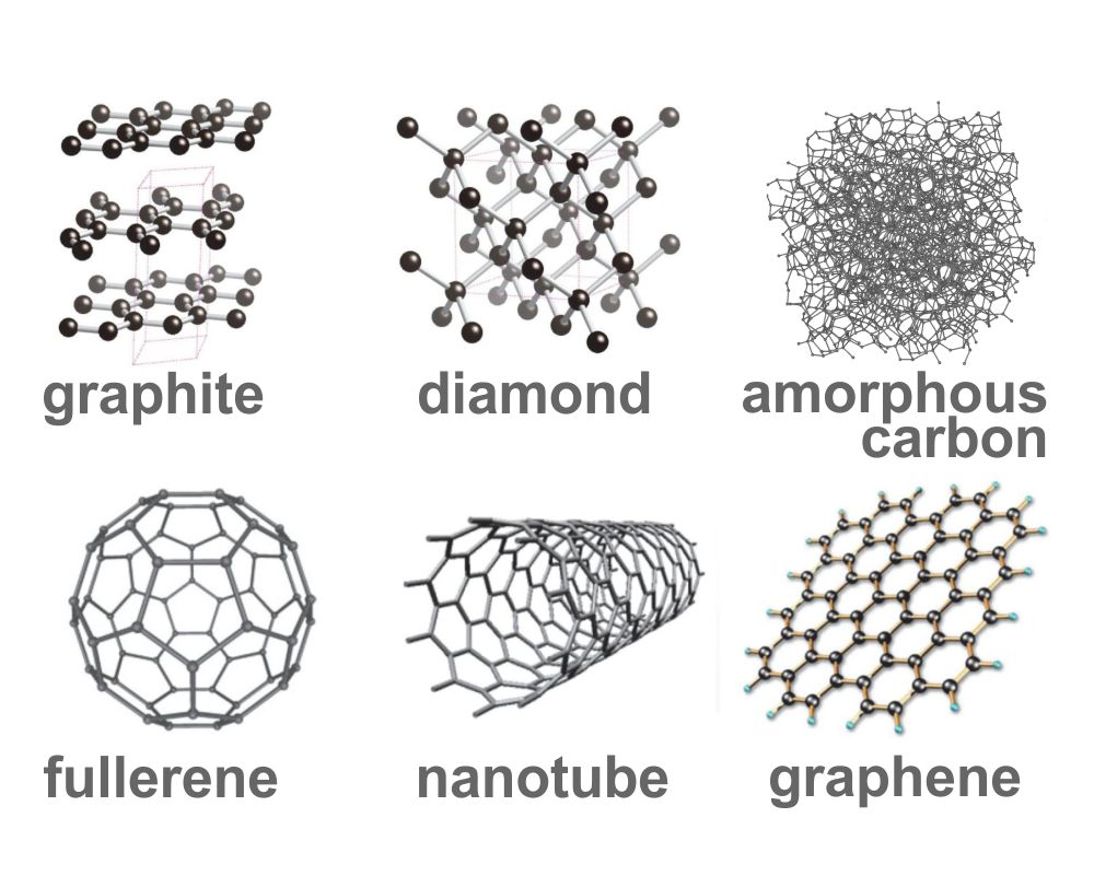 Shungite Stone and Shungite Fullerenes - shungite.com