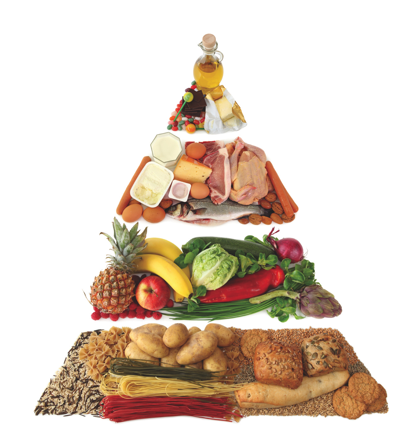 Are you still eating a health-destroying diet? - Complete ...