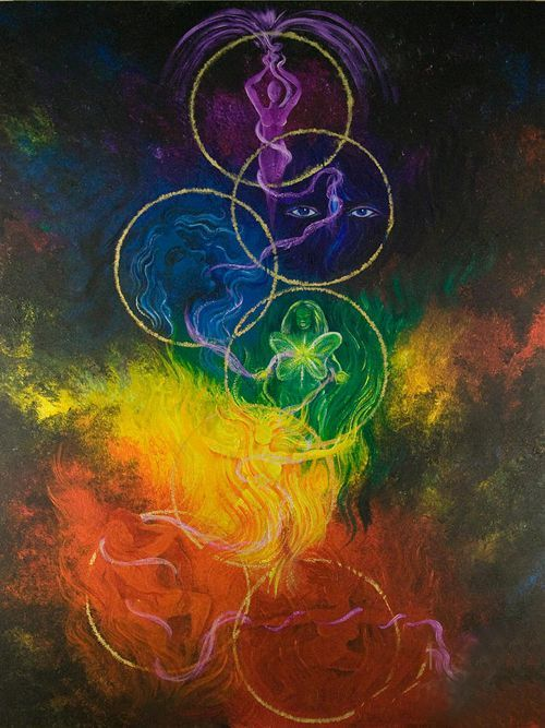 Light Up Your Chakras - Words About Non Duality