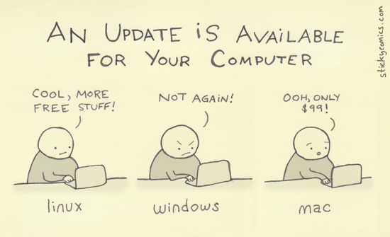 sticky comics | An Update is Available for Your Computer