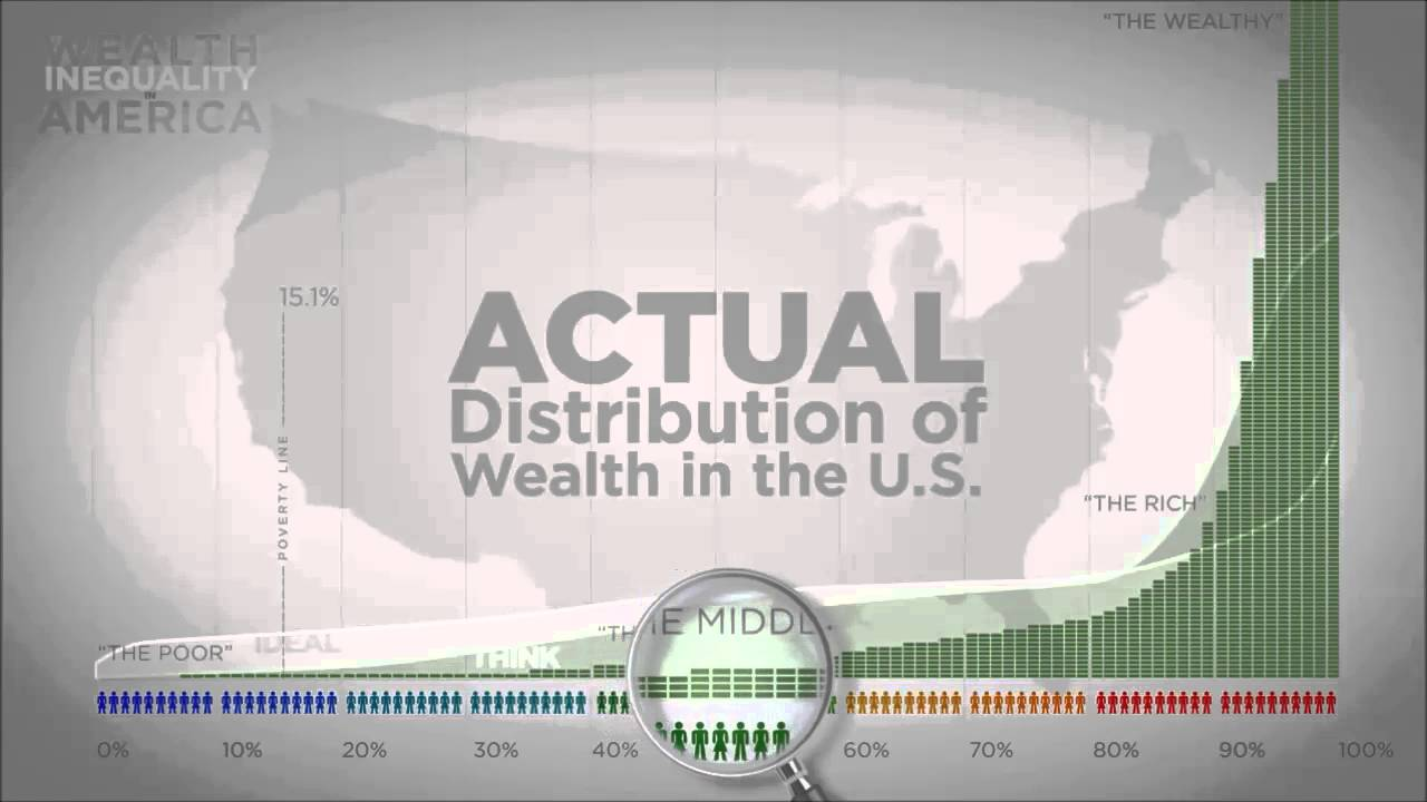 Global Wealth Transfer Schemes Intentionally Widening the Income Gap : Waking Times