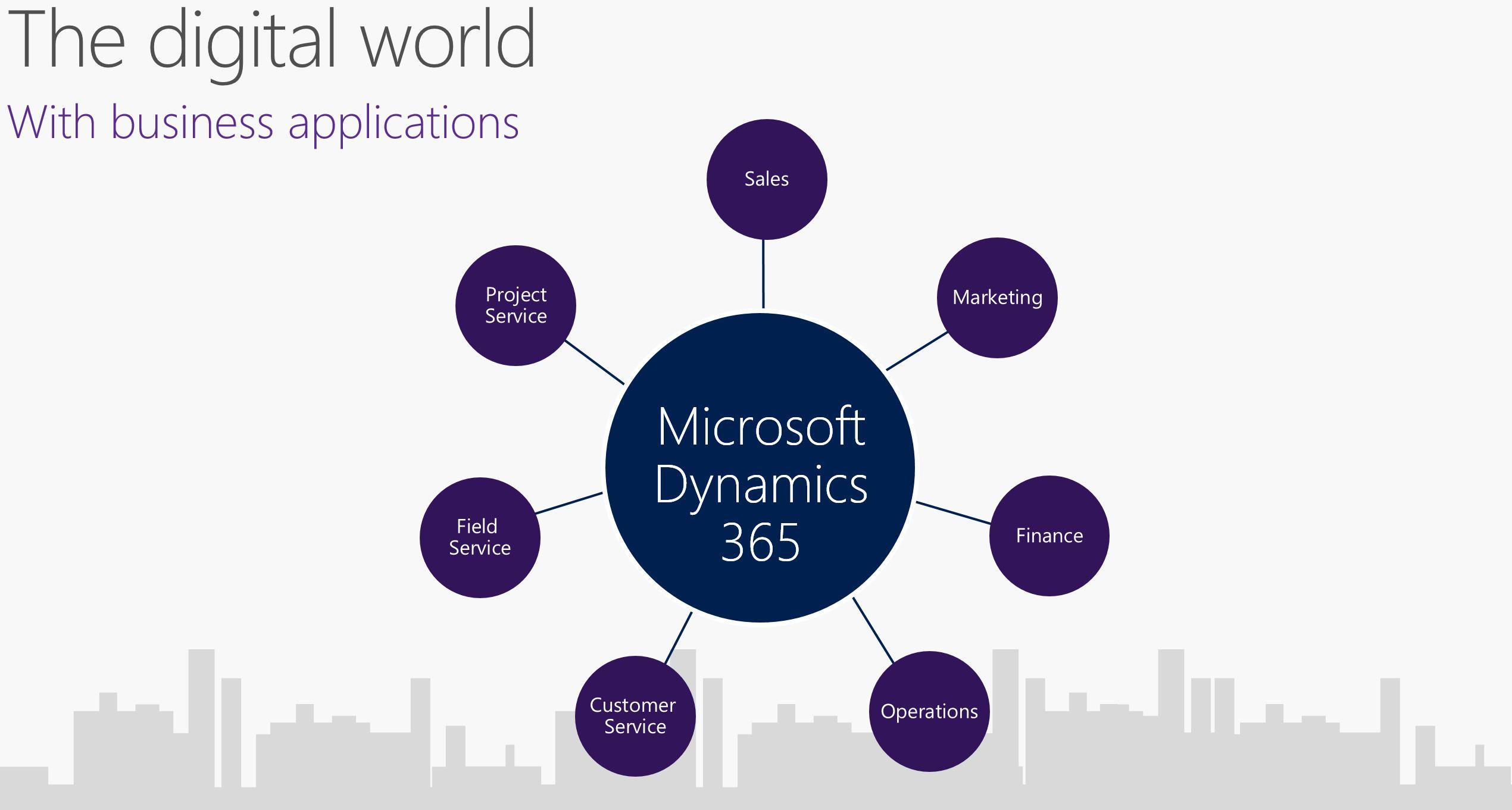 Introducing Microsoft Dynamics 365 - Microsoft Dynamics ...