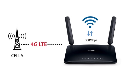 4G LTE Home internet - jrexplorer