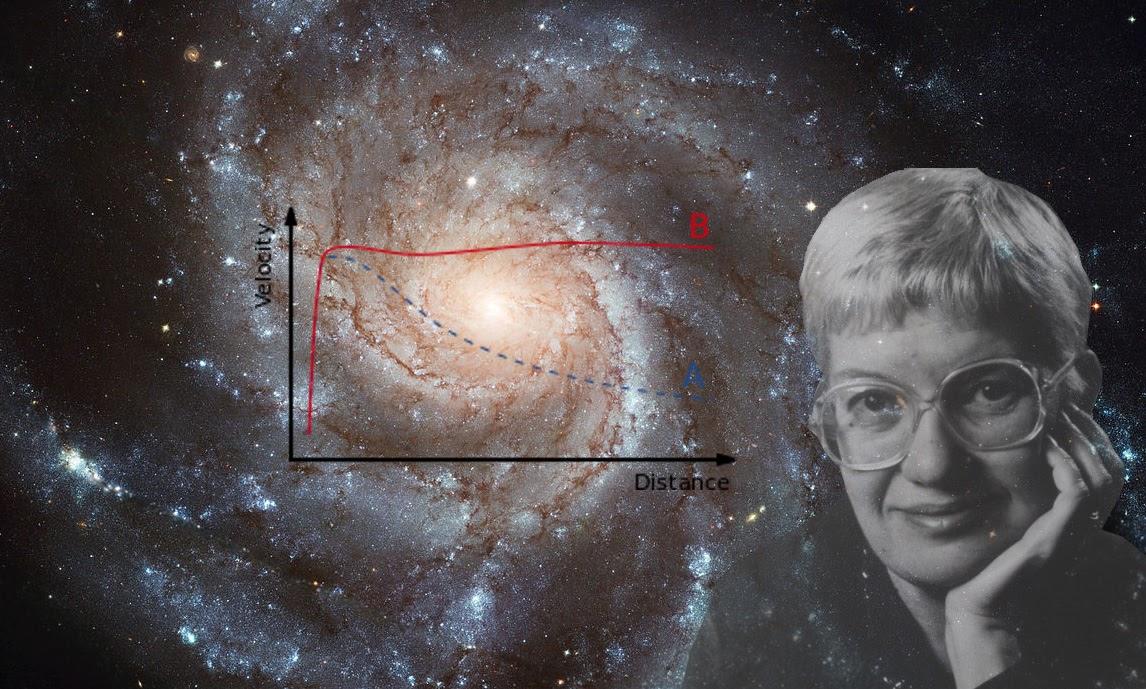 Nos dejó Vera Rubin, la astrónoma que ayudó a descubrir la ...