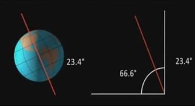 Polaris Seen From The Southern Hemi'sphere'   ?u=https%3A%2F%2F1.bp.blogspot.com%2F-yMbizbgyKeg%2FVwlI1zl_SDI%2FAAAAAAABIKk%2FWfQzPTFZ6_437zXJZKFEhzLpCcMQEycDw%2Fs1600%2FScreen%252BShot%252B2016-04-09%252Bat%252B11.21.35%252BAM