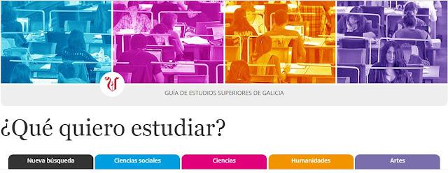 ¿Qué quiero estudiar? Guía 2019. La Voz de Galicia